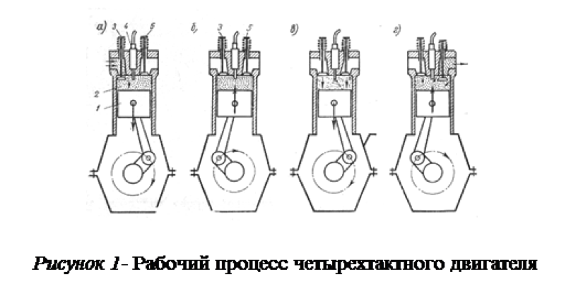 Оформление рисунков для публикации научной статьи ВАК