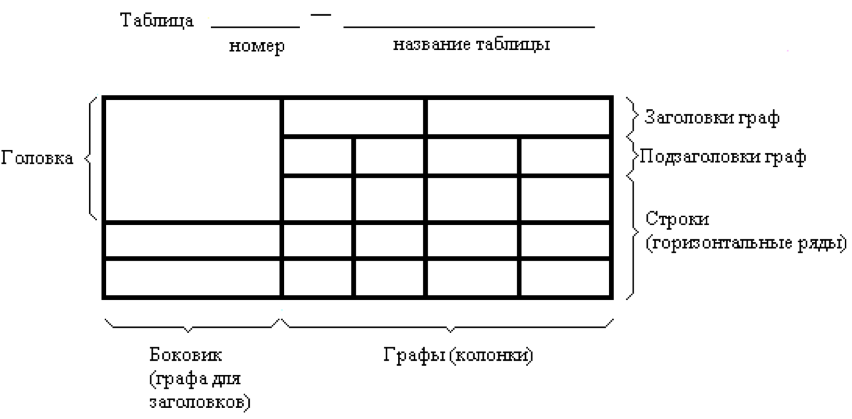 Схема таблица диаграмма рисунок фото 595